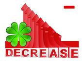 Cloverleaf happiness with red descending arrow graph vector — Stock Vector