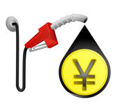 Yuan coin in oil drop — Stock Vector