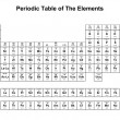 Periodic table of elements — Stockvektor