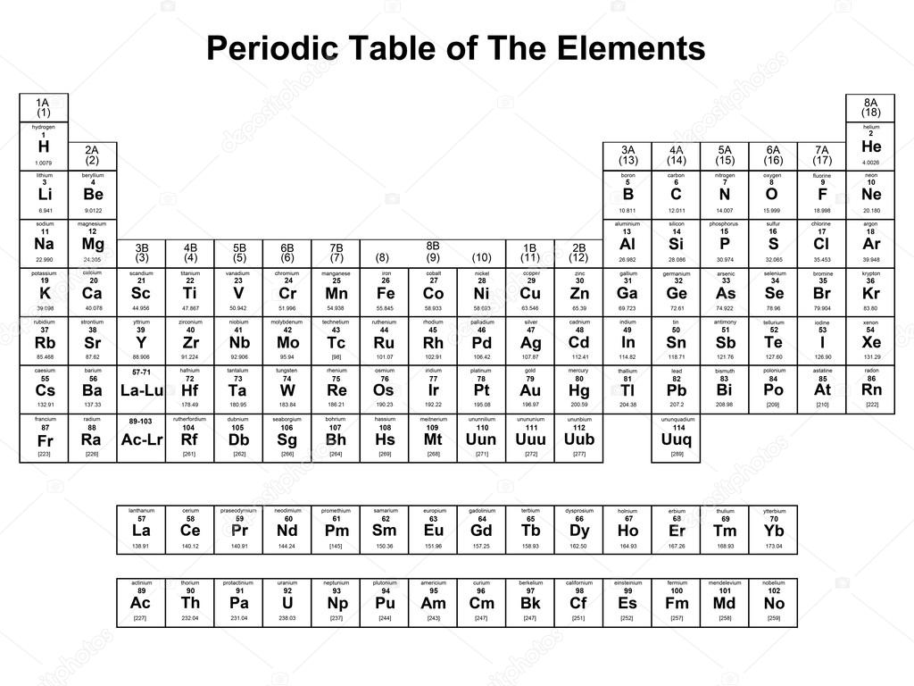 Periodic table of elements stock vector photoefect - Periodic table of html elements ...