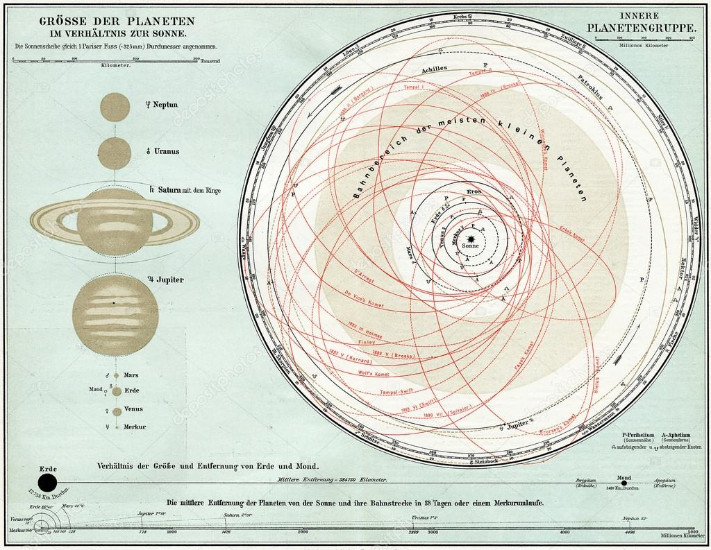 solar system my eco map - photo #49