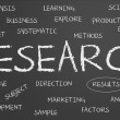 Chalkboard with research concept — Stock Photo #13333774