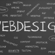 Stock Photo: Webdesign concept