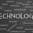 Technology word — Stock Photo #13511461