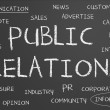 Public Relations word cloud — Stok fotoğraf