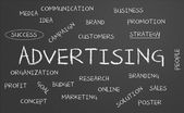 Advertising word cloud — Stock Photo