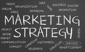 Nube di parola strategia marketing — Foto Stock