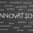Innovation word cloud — Stock Photo #35942759