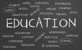 Education word cloud — Zdjęcie stockowe