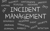 Incident Management word cloud — Stock Photo