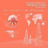 Oil industry. — Vetorial Stock