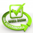 100 percentage sustainable ecological well done Illustration - Foto Stock