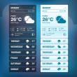 Weather widgets template — Stok Vektör