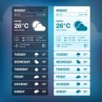 Weather widgets template — Stock Vector