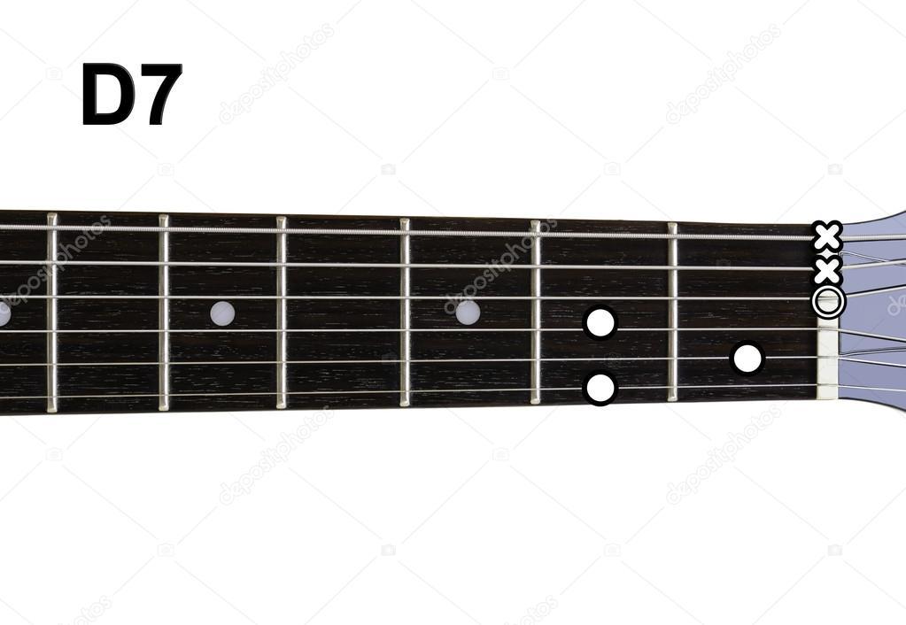 Guitar Chords Diagrams...
