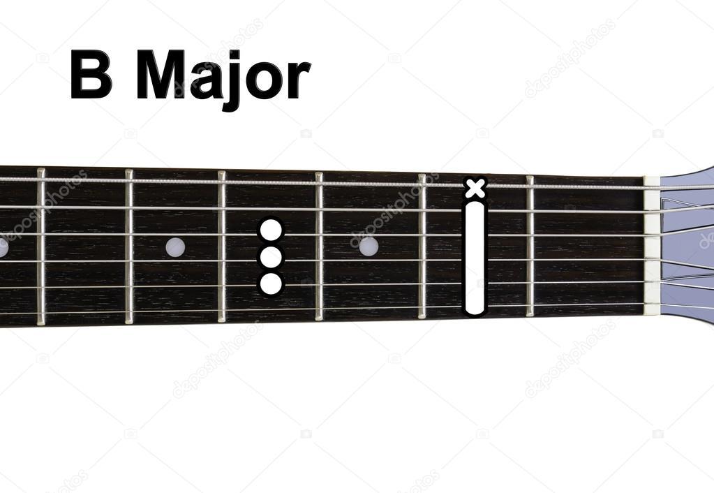 News And Entertainment Guitar Chord B Dec 31 2012 100742