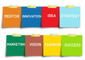 Message note with Success concepts in a sphere: idea, strategy, — Stock Photo