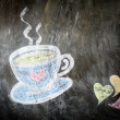 Sketch chalk cup of coffee and tea on cement wall. — Stock Photo
