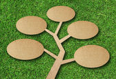 Tree recycle paper craft on grass background — Stockfoto