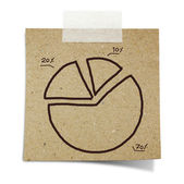 Hand draw pie chart graph on note taped recycle paper — Stock Photo
