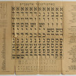 Yiddish alphabet - Stock Photo
