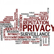 Privacy word cloud — Stock Photo