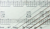 Guitar Strings on Old Yellowed Music Sheet with Lyrics, Closeup — Stock Photo