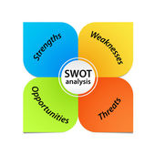 SWOT Analysis Diagram — Stock Photo