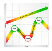 Economic Cycle Diagram — Stock Photo