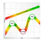Economic Cycle Diagram — Stock Photo