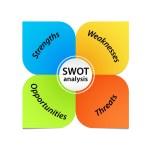 SWOT Analysis Diagram — Stock Vector