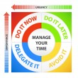 Time Management Diagram — Vettoriali Stock