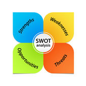 SWOT Analysis Diagram — Stock Vector