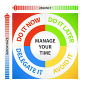 Time Management Diagram — Vector de stock