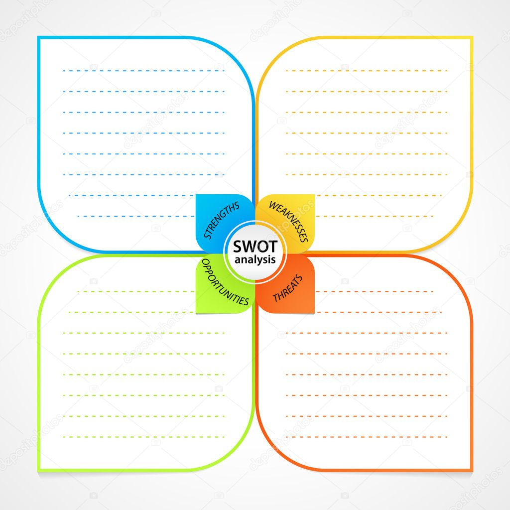 sheet with swot analysis diagram wit space for own strengths    sheet   swot analysis diagram wit space for own strengths  weaknesses  threats and opportunities   stock illustration