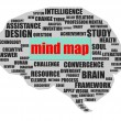 Stock Photo: Brain mind map