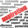 Stock Photo: Aspiration word cloud