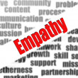 Stock Photo: Empathy word cloud