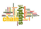 Supply chain word cloud — Stock Photo