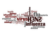 H3N2 word cloud — Stock Photo