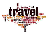 Travel word cloud — Photo