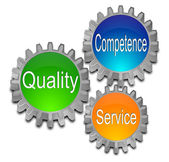 Quality Competence Service — Stock Photo