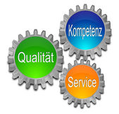 Quality Competence Service - in german — Stock Photo