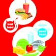 Healthy and unhealthy food with concept good and bad — Stock Vector