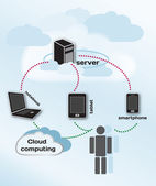 Cloud computing concept, infographic — Stock Vector
