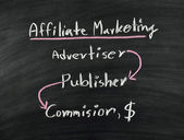 Affiliate marketing on blackboard — Stock Photo
