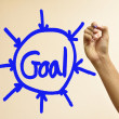 Stock Photo: Hand drawing the word goal