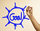 Hand drawing the word goal — Stock Photo