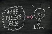 Teamwork and light bulb — Stock Photo