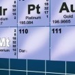 Stock Video: Periodic table of the elements